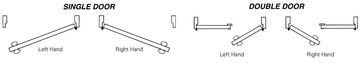 interior door handings